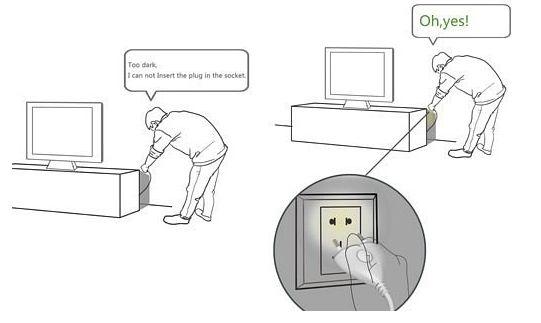 LED Plug手电筒插头安陆